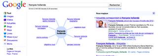 Google.fr : recherche Juif désespérément.