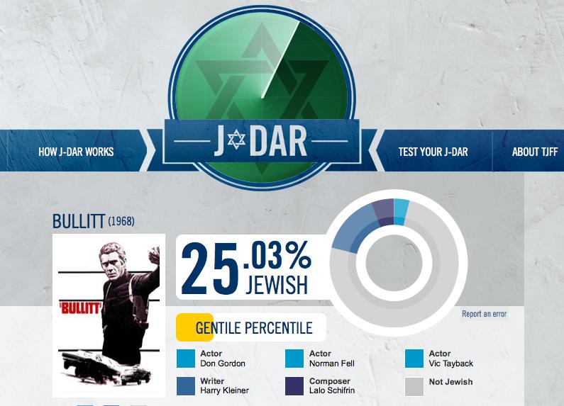 J-Dar, le moteur de recherche de pourcentage juif d'un film