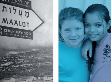 Donner à Israël avec le Keren Hayessod France